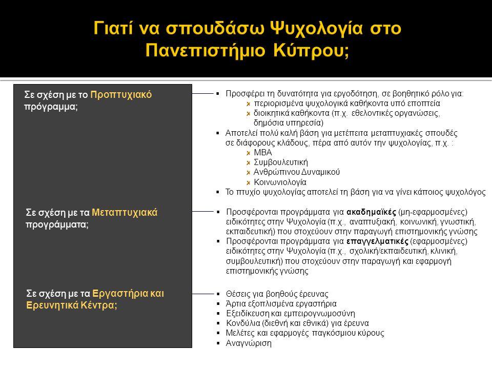 Σε σχέση με το Προπτυχιακό πρόγραμμα; Σε σχέση με τα Μεταπτυχιακά προγράμματα;  Προσφέρει τη δυνατότητα για εργοδότηση, σε βοηθητικό ρόλο για: περιορ