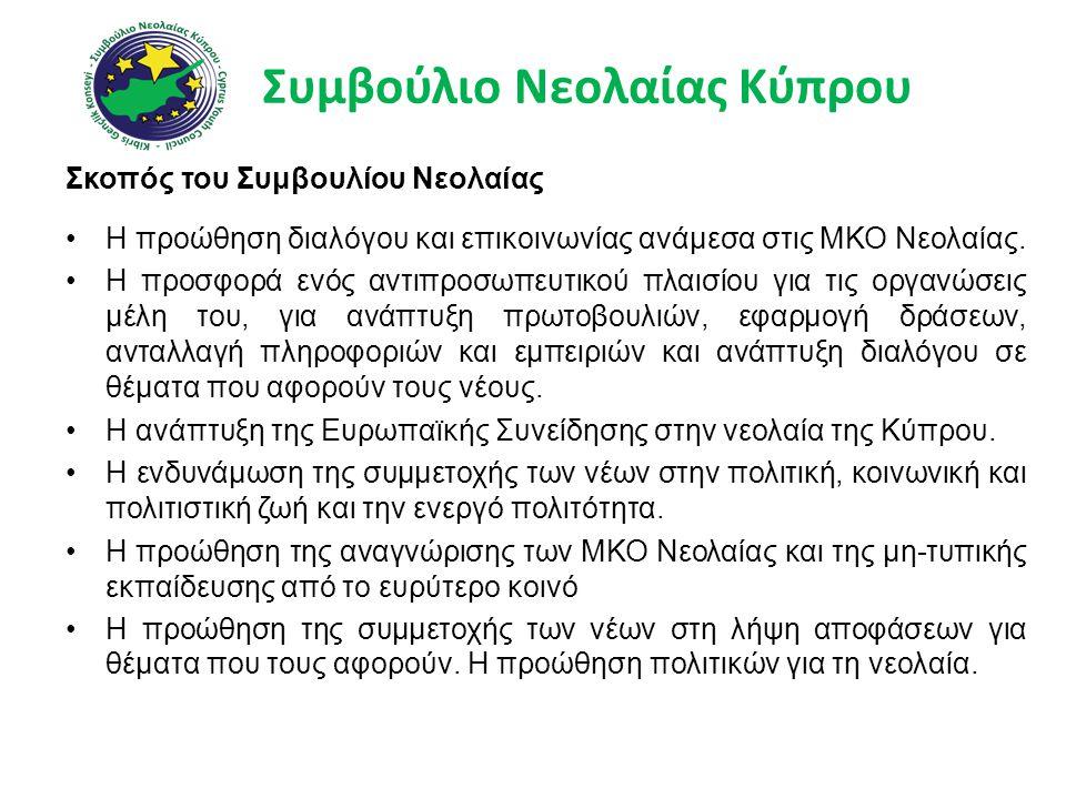Συμβούλιο Νεολαίας Κύπρου Περισσότερες πληροφορίες για δράσεις, εκδηλώσεις, προγράμματα και έγγραφα πολιτικής του Συμβουλίου, μπορείτε να βρείτε στην ιστοσελίδα μας: http://www.cyc.org.cy http://www.cyc.org.cy Σας ευχαριστώ για την προσοχή σας.
