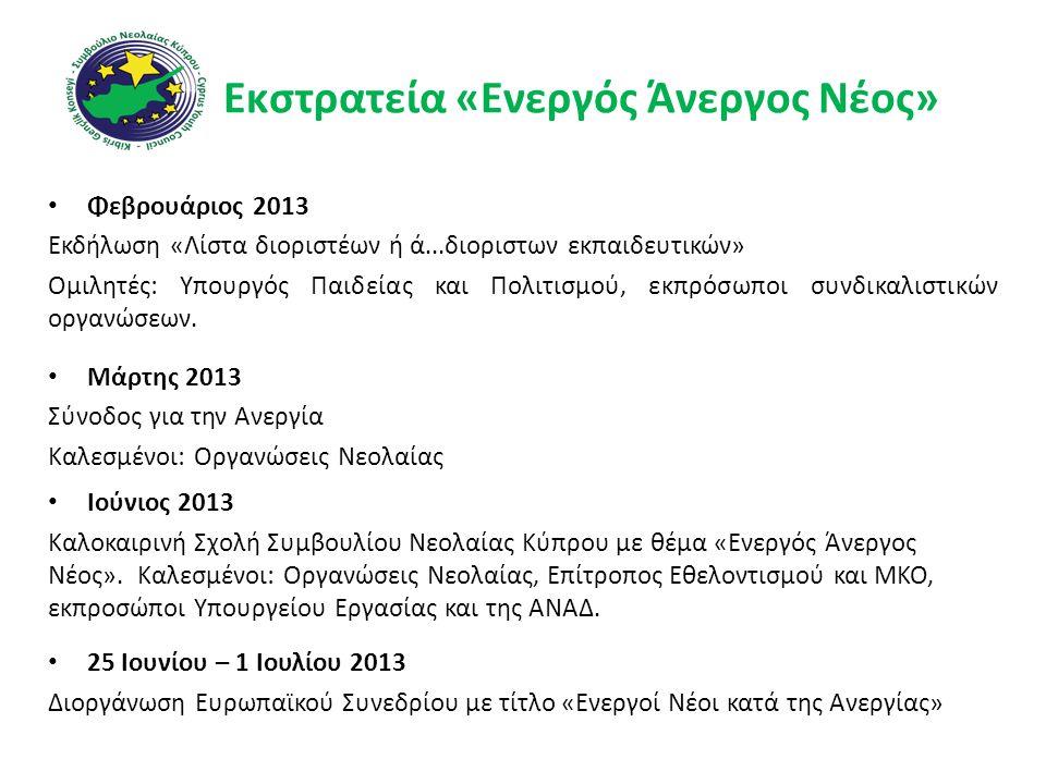 Εκστρατεία «Ενεργός Άνεργος Νέος» • Φεβρουάριος 2013 Εκδήλωση «Λίστα διοριστέων ή ά...διοριστων εκπαιδευτικών» Ομιλητές: Υπουργός Παιδείας και Πολιτισμού, εκπρόσωποι συνδικαλιστικών οργανώσεων.