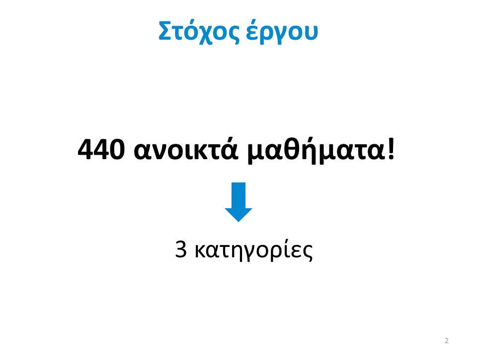 Στόχος έργου 2 440 ανοικτά μαθήματα! 3 κατηγορίες