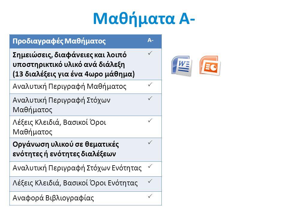 Μαθήματα Α- Προδιαγραφές Μαθήματος Α- Σημειώσεις, διαφάνειες και λοιπό υποστηρικτικό υλικό ανά διάλεξη (13 διαλέξεις για ένα 4ωρο μάθημα)  Αναλυτική