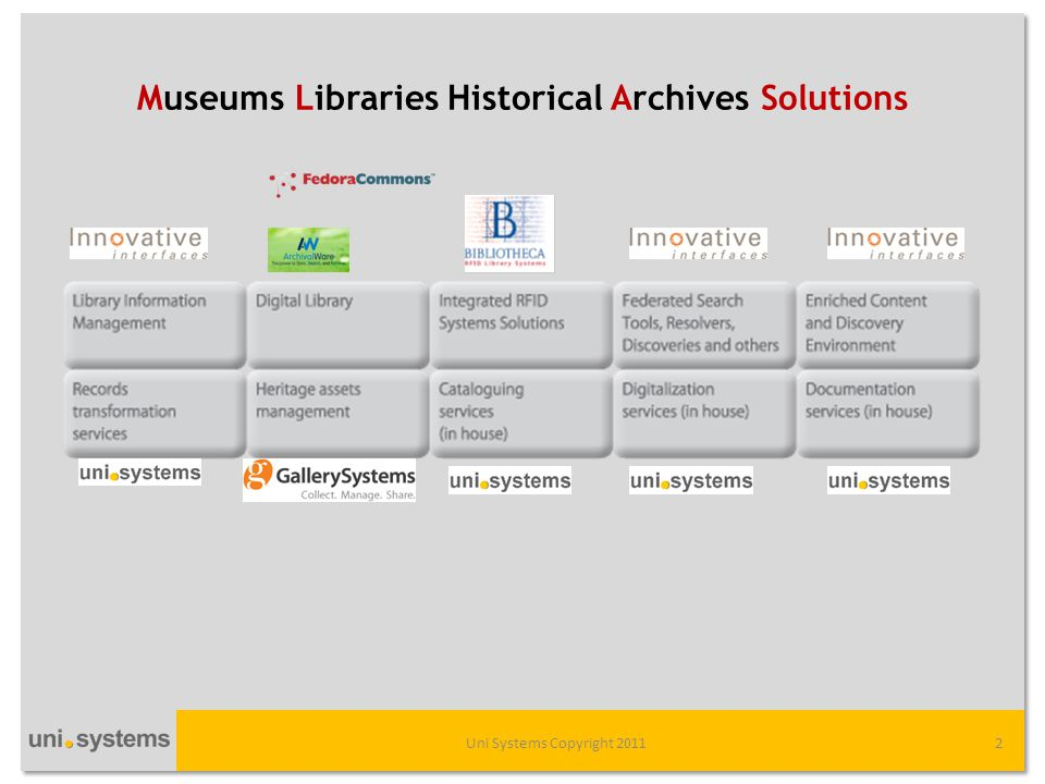 Museums Libraries Historical Archives Solutions Uni Systems Copyright 20112
