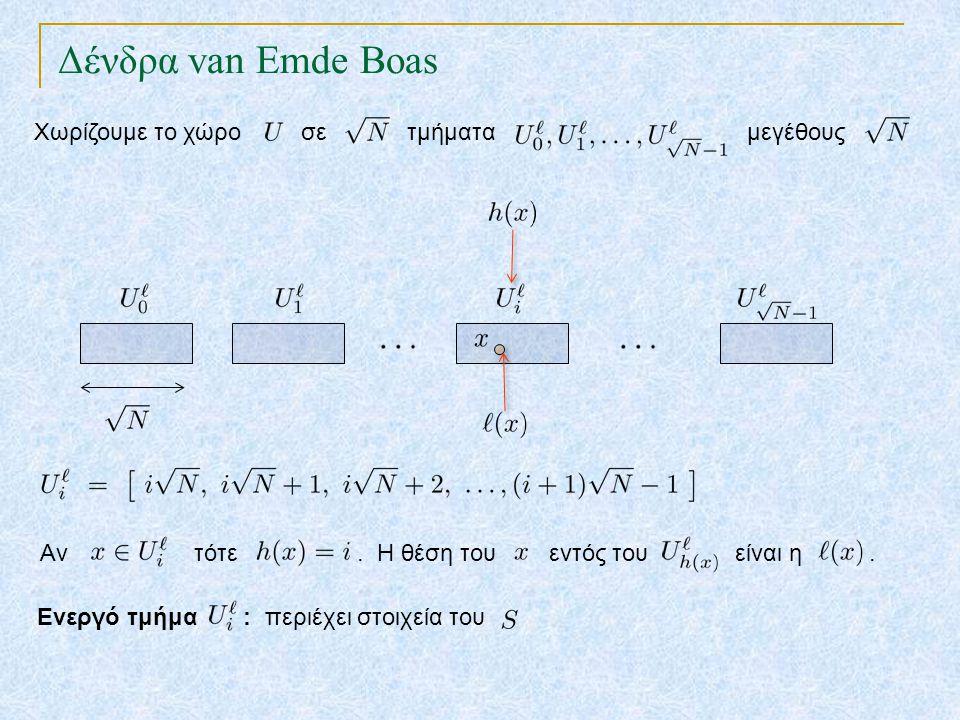 Δένδρα van Emde Boas TexPoint fonts used in EMF.