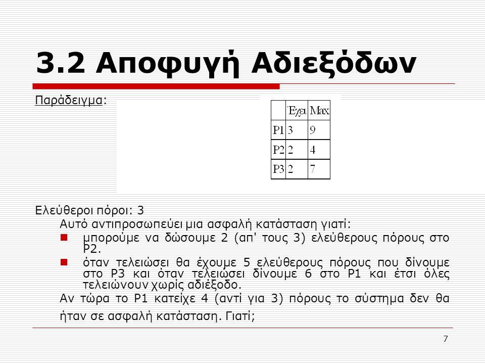 7 3.2 Αποφυγή Αδιεξόδων Παράδειγμα: Ελεύθεροι πόροι: 3 Αυτό αντιπροσωπεύει μια ασφαλή κατάσταση γιατί:  μπορούμε να δώσουμε 2 (απ' τους 3) ελεύθερους