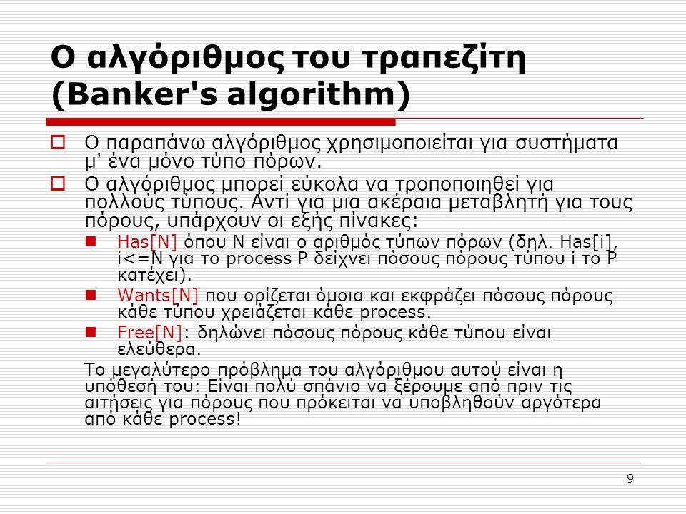 9 Ο αλγόριθμος του τραπεζίτη (Banker's algorithm)  Ο παραπάνω αλγόριθμος χρησιμοποιείται για συστήματα μ' ένα μόνο τύπο πόρων.  Ο αλγόριθμος μπορεί