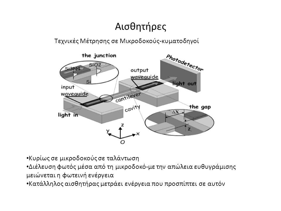 Αισθητήρες Τεχνικές Μέτρησης σε Μικροδοκούς-κυματοδηγοί • Κυρίως σε μικροδοκούς σε ταλάντωση • Διέλευση φωτός μέσα από τη μικροδοκό-με την απώλεια ευθυγράμισης μειώνεται η φωτεινή ενέργεια • Κατάλληλος αισθητήρας μετράει ενέργεια που προσπίπτει σε αυτόν