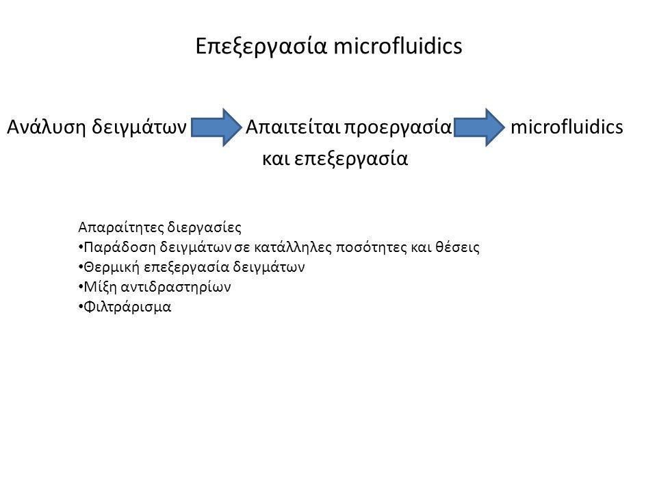 Επεξεργασία microfluidics Ανάλυση δειγμάτων Απαιτείται προεργασία και επεξεργασία microfluidics Απαραίτητες διεργασίες • Παράδοση δειγμάτων σε κατάλληλες ποσότητες και θέσεις • Θερμική επεξεργασία δειγμάτων • Μίξη αντιδραστηρίων • Φιλτράρισμα