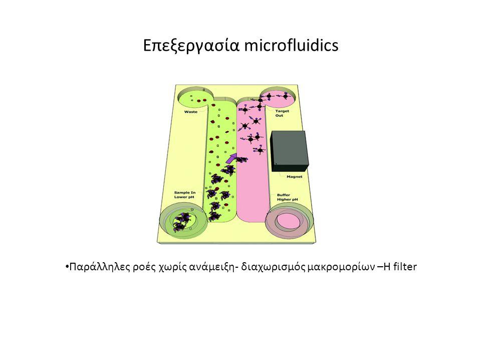 Επεξεργασία microfluidics • Παράλληλες ροές χωρίς ανάμειξη- διαχωρισμός μακρομορίων –Η filter