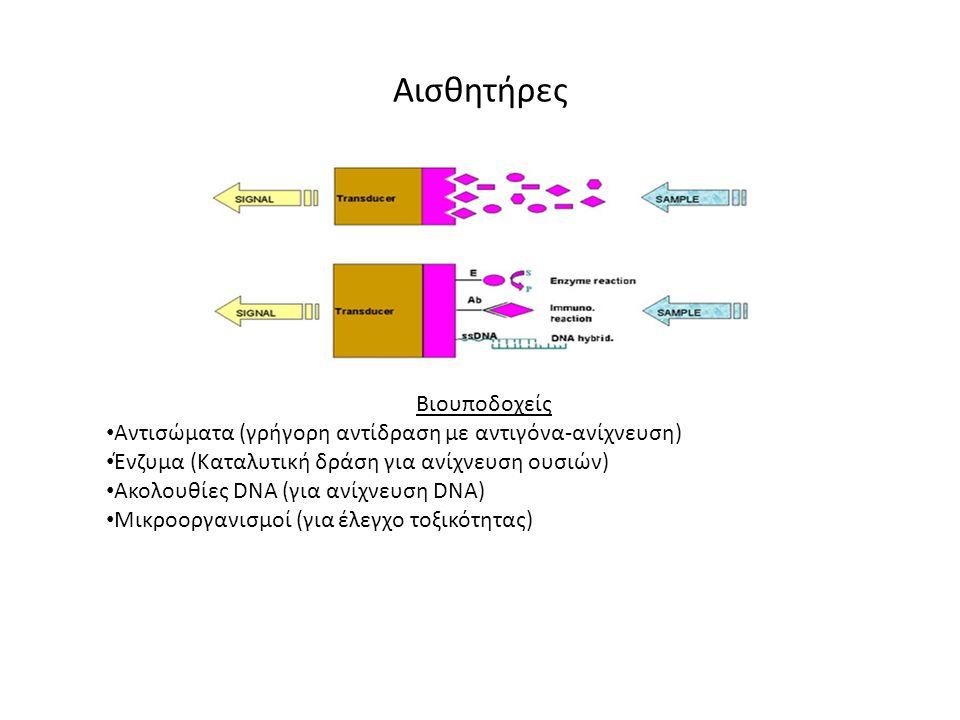 Αισθητήρες Βιουποδοχείς • Αντισώματα (γρήγορη αντίδραση με αντιγόνα-ανίχνευση) • Ένζυμα (Καταλυτική δράση για ανίχνευση ουσιών) • Ακολουθίες DNA (για ανίχνευση DNA) • Μικροοργανισμοί (για έλεγχο τοξικότητας)
