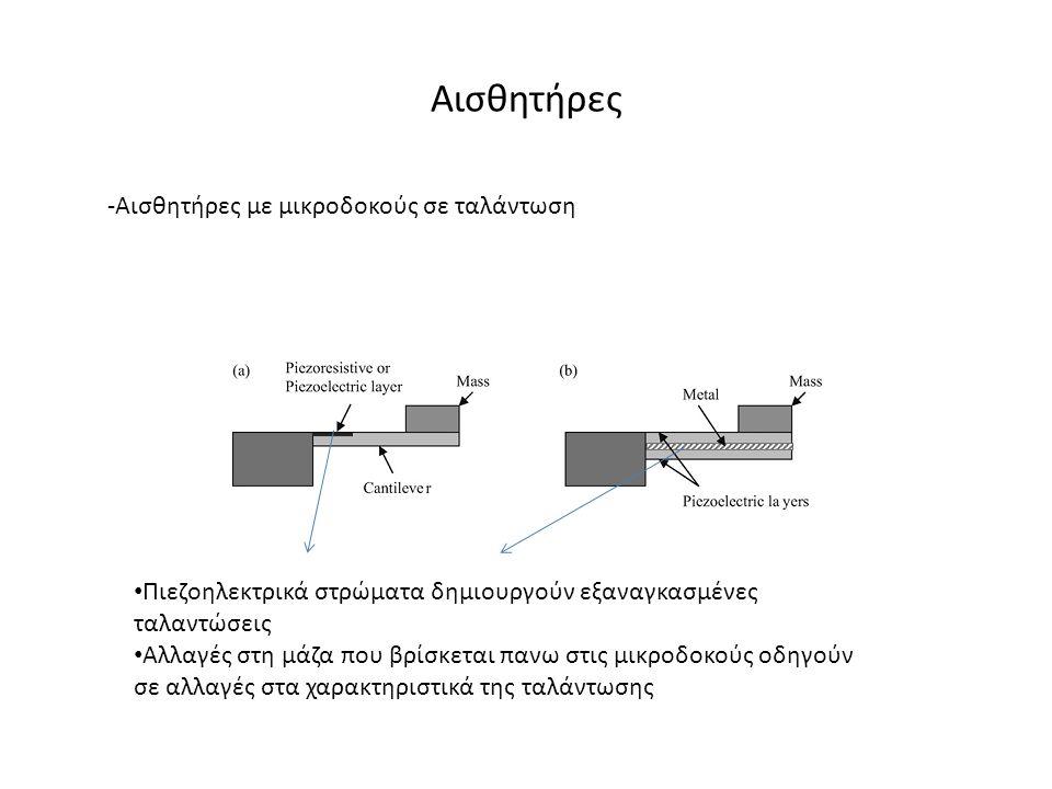 Αισθητήρες -Αισθητήρες με μικροδοκούς σε ταλάντωση • Πιεζοηλεκτρικά στρώματα δημιουργούν εξαναγκασμένες ταλαντώσεις • Αλλαγές στη μάζα που βρίσκεται πανω στις μικροδοκούς οδηγούν σε αλλαγές στα χαρακτηριστικά της ταλάντωσης