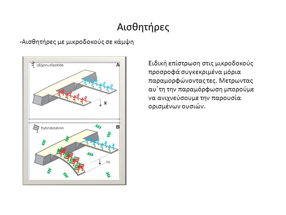 Αισθητήρες -Αισθητήρες με μικροδοκούς σε κάμψη Ειδική επίστρωση στις μικροδοκούς προσροφά συγκεκριμένα μόρια παραμορφώνοντας τες.