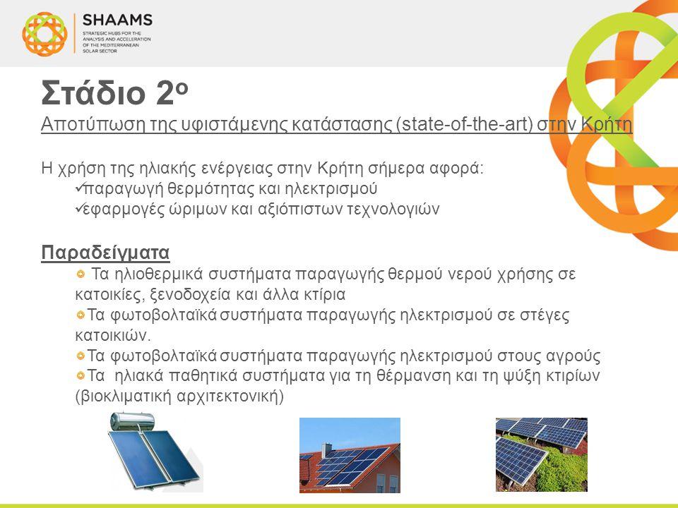 Στάδιο 2 ο Αποτύπωση της υφιστάμενης κατάστασης (state-of-the-art) στην Κρήτη Η χρήση της ηλιακής ενέργειας στην Κρήτη σήμερα αφορά:  παραγωγή θερμότητας και ηλεκτρισμού  εφαρμογές ώριμων και αξιόπιστων τεχνολογιών Παραδείγματα Τα ηλιοθερμικά συστήματα παραγωγής θερμού νερού χρήσης σε κατοικίες, ξενοδοχεία και άλλα κτίρια Τα φωτοβολταϊκά συστήματα παραγωγής ηλεκτρισμού σε στέγες κατοικιών.