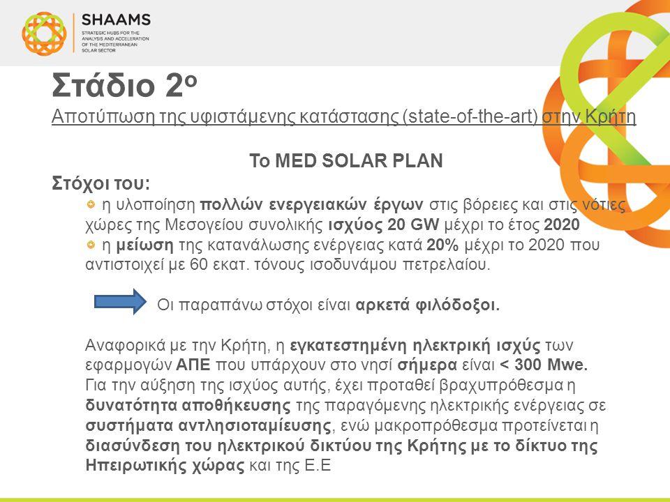 Στάδιο 2 ο Αποτύπωση της υφιστάμενης κατάστασης (state-of-the-art) στην Κρήτη Το MED SOLAR PLAN Στόχοι του: η υλοποίηση πολλών ενεργειακών έργων στις βόρειες και στις νότιες χώρες της Μεσογείου συνολικής ισχύος 20 GW μέχρι το έτος 2020 η μείωση της κατανάλωσης ενέργειας κατά 20% μέχρι το 2020 που αντιστοιχεί με 60 εκατ.