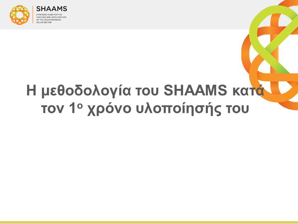Η μεθοδολογία του SHAAMS κατά τον 1 ο χρόνο υλοποίησής του