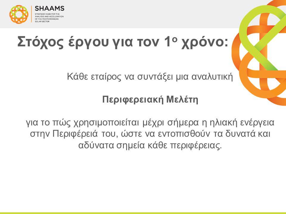 Στάδια της ερευνητικής μεθόδου Στάδιο 1ο: Συλλογή δεδομένων για την ηλιακή ενέργεια στην Κρήτη σήμερα (συνεργασία με εμπλεκόμενους φορείς, χρήση ερωτηματολογίου) Στάδιο 2ο Καταγραφή των δεδομένων (υφιστάμενη κατάσταση στην Κρήτη) Στάδιο 3ο Επιστημονική επεξεργασία (Έκθεση Ανάλυσης Αναγκών ανά τεχνολογία, διατύπωση προτάσεων) Στάδιο 4ο Συνεργασία με Εμπειρογνώμονες – Ολοκλήρωση Περιφερειακής Μελέτης για την ηλιακή ενέργεια στην Κρήτη