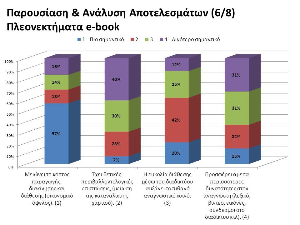 Παρουσίαση & Ανάλυση Αποτελεσμάτων (6/8) Πλεονεκτήματα e-book