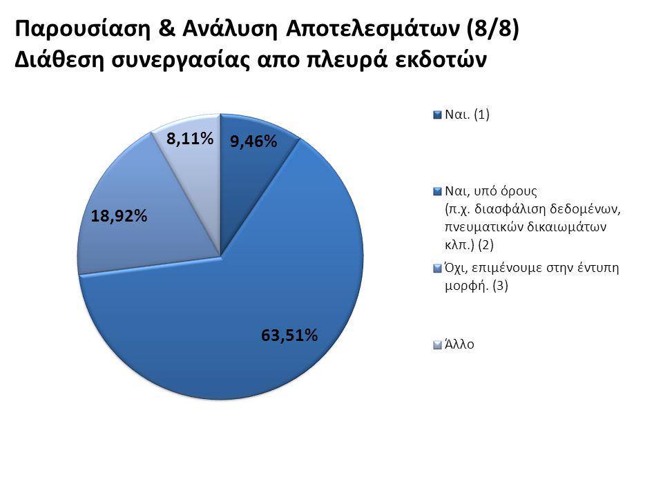 Παρουσίαση & Ανάλυση Αποτελεσμάτων (8/8) Διάθεση συνεργασίας απο πλευρά εκδοτών