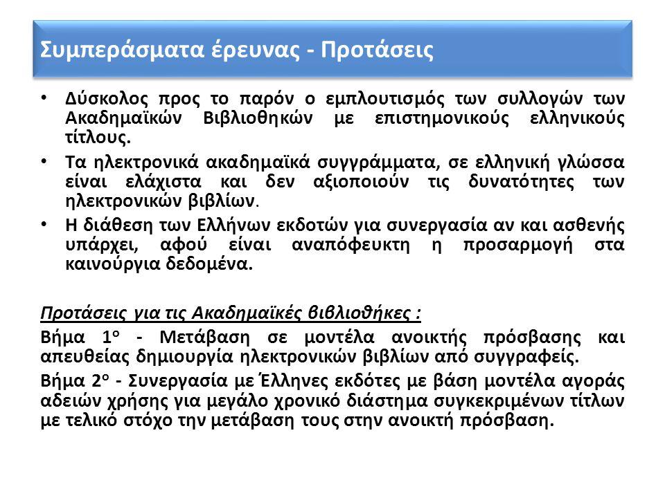 Συμπεράσματα έρευνας - Προτάσεις • Δύσκολος προς το παρόν ο εμπλουτισμός των συλλογών των Ακαδημαϊκών Βιβλιοθηκών με επιστημονικούς ελληνικούς τίτλους