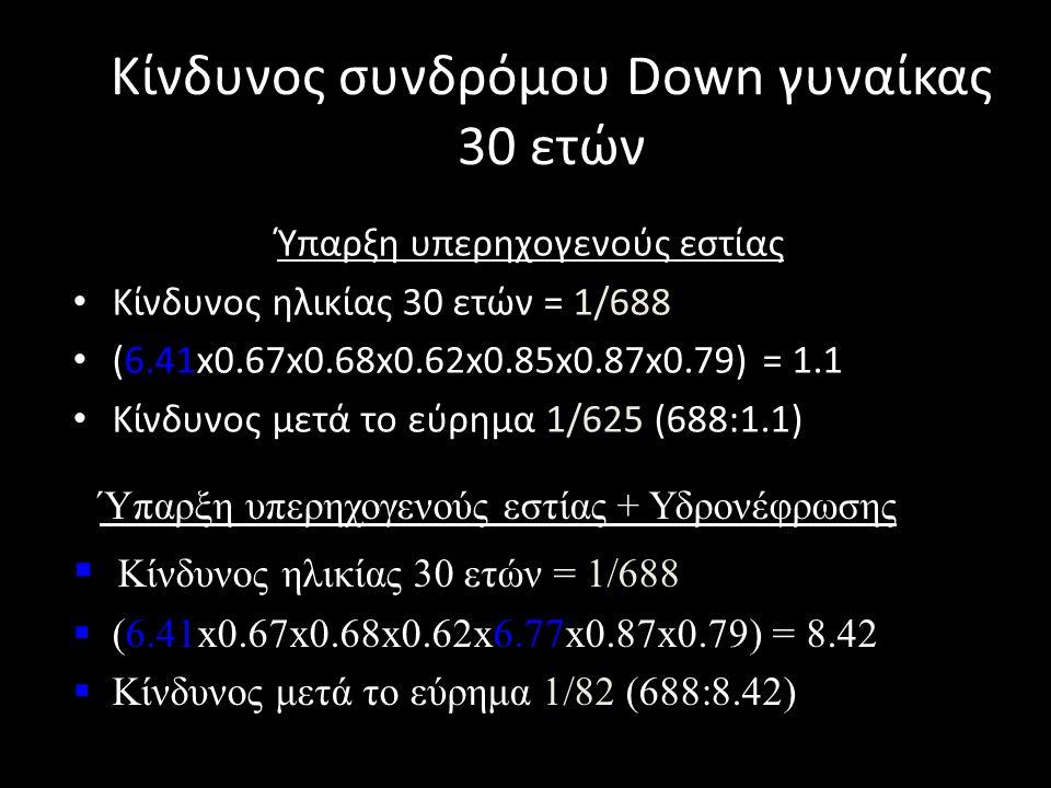Κίνδυνος συνδρόμου Down γυναίκας 30 ετών Ύπαρξη υπερηχογενούς εστίας • Κίνδυνος ηλικίας 30 ετών = 1/688 • (6.41x0.67x0.68x0.62x0.85x0.87x0.79) = 1.1 •