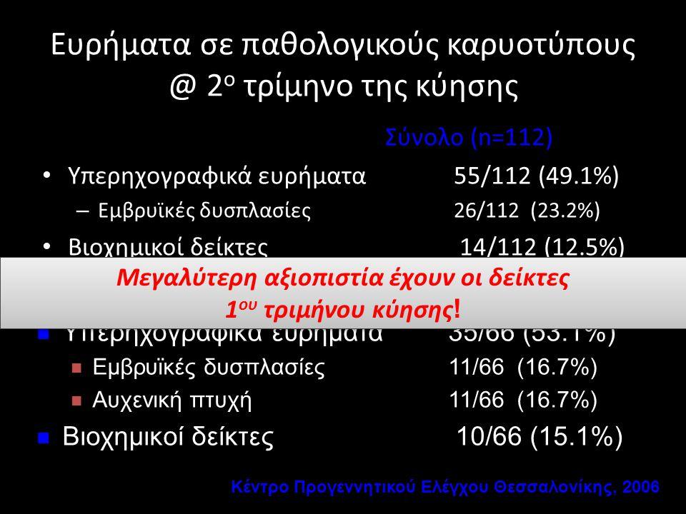 Ευρήματα σε παθολογικούς καρυοτύπους @ 2 ο τρίμηνο της κύησης Σύνολο (n=112) • Υπερηχογραφικά ευρήματα55/112 (49.1%) – Εμβρυϊκές δυσπλασίες 26/112 (23