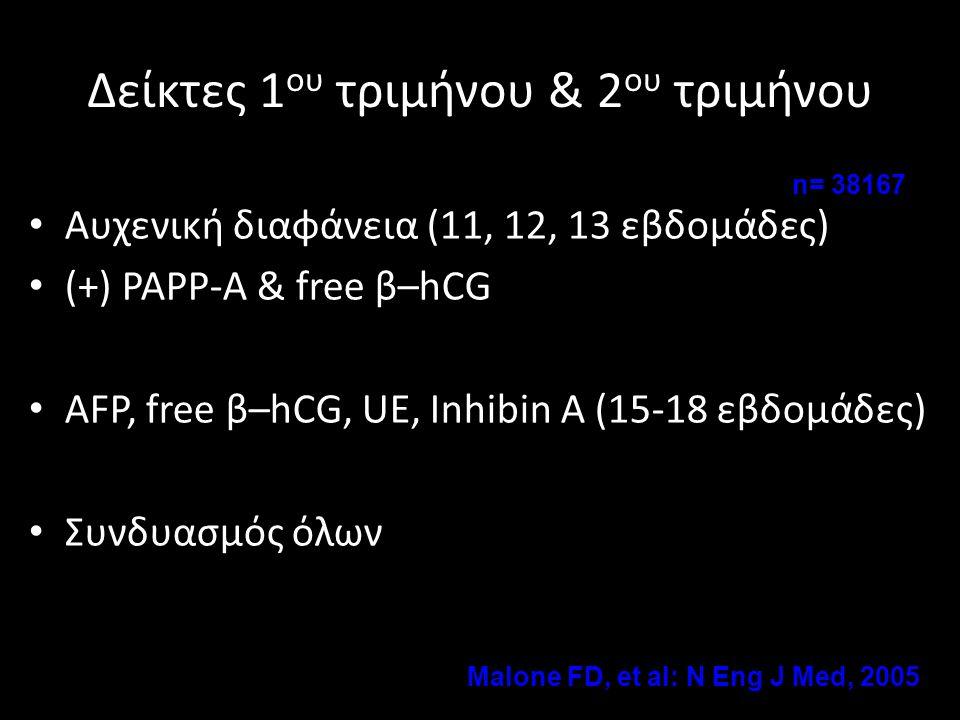 Δείκτες 1 ου τριμήνου & 2 ου τριμήνου • Αυχενική διαφάνεια (11, 12, 13 εβδομάδες) • (+) PAPP-A & free β–hCG • AFP, free β–hCG, UE, Inhibin A (15-18 εβ