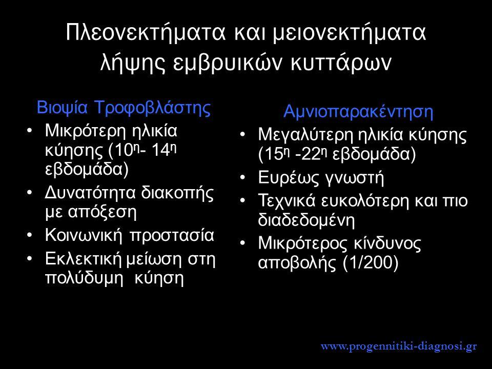 Προγεννητικός έλεγχος με βιοψία τροφοβλάστης • Μονογονιδιακά νοσήματα (κίνδυνος 25%) • 1 ου τριμήνου κύηση (κίνδυνος > 1/300) • Δίδυμα: Κίνδυνος (κίνδυνος >1/300) • Επιθυμία μητέρας (αποκλεισμός πατρότητας ) • Οικογενειακό ιστορικό κληρονομούμενης ασθένειας • Οποιαδήποτε ένδειξη από μη επεμβατικό έγχο στο 1 ο τρίμηνο