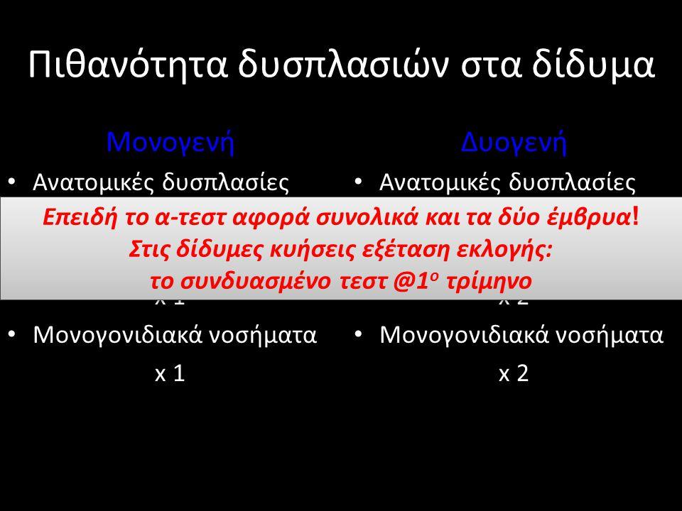 Πιθανότητα δυσπλασιών στα δίδυμα Μονογενή • Ανατομικές δυσπλασίες x 8 • Χρωματοσωματικές x 1 • Μονογονιδιακά νοσήματα x 1 Δυογενή • Ανατομικές δυσπλασ
