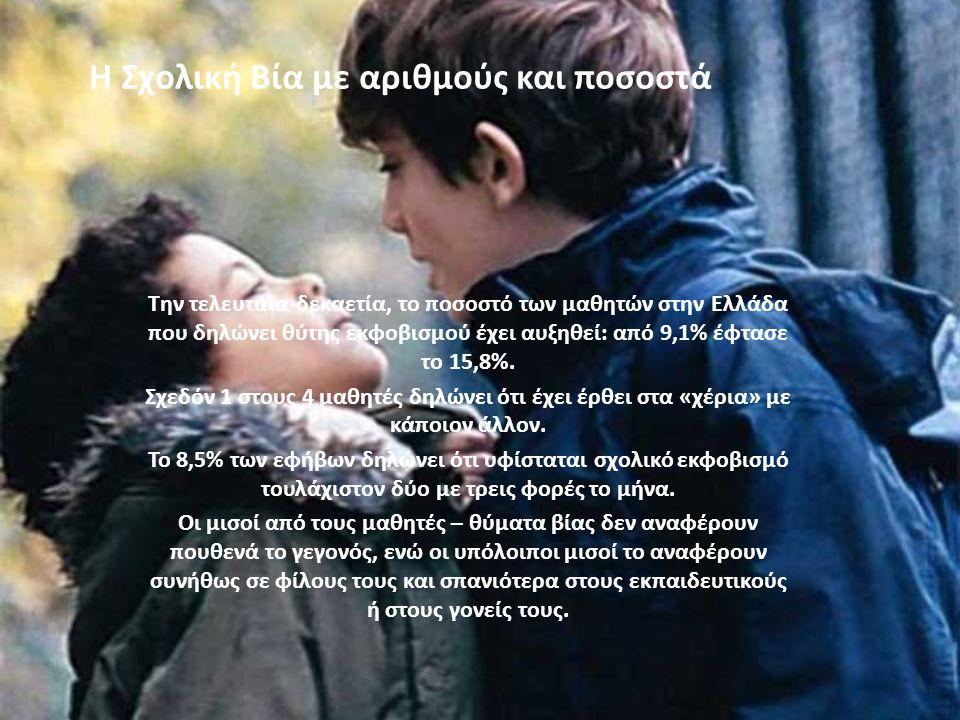 Την τελευταία δεκαετία, το ποσοστό των μαθητών στην Ελλάδα που δηλώνει θύτης εκφοβισμού έχει αυξηθεί: από 9,1% έφτασε το 15,8%.