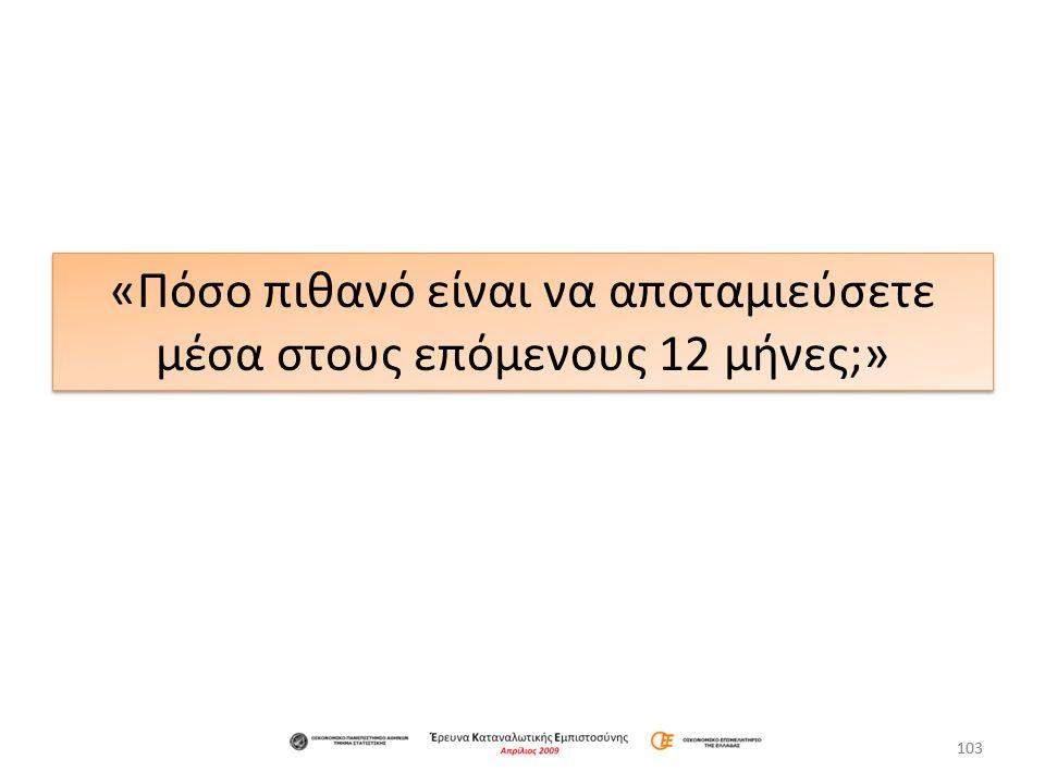 Ιούλιος 2012 «Πόσο πιθανό είναι να αποταμιεύσετε μέσα στους επόμενους 12 μήνες;» 104