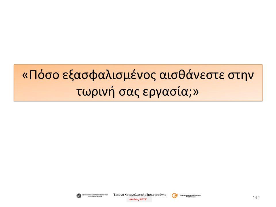 Ιούλιος 2012 «Πόσο εξασφαλισμένος αισθάνεστε στην τωρινή σας εργασία;» 145