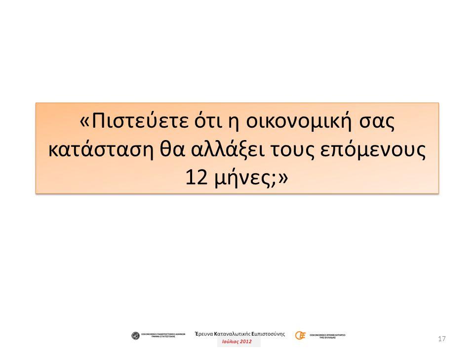 Ιούλιος 2012 17 «Πιστεύετε ότι η οικονομική σας κατάσταση θα αλλάξει τους επόμενους 12 μήνες;»