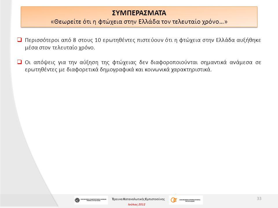 Ιούλιος 2012 ΣΥΜΠΕΡΑΣΜΑΤΑ «Θεωρείτε ότι η φτώχεια στην Ελλάδα τον τελευταίο χρόνο…» 33  Περισσότεροι από 8 στους 10 ερωτηθέντες πιστεύουν ότι η φτώχεια στην Ελλάδα αυξήθηκε μέσα στον τελευταίο χρόνο.