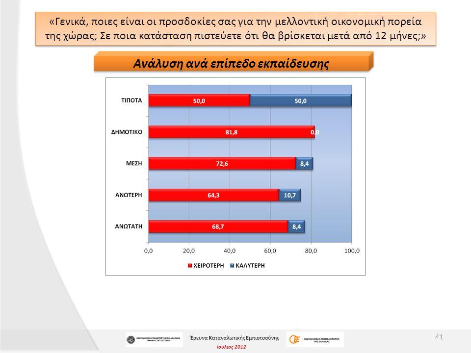 Ιούλιος 2012 «Γενικά, ποιες είναι οι προσδοκίες σας για την μελλοντική οικονομική πορεία της χώρας; Σε ποια κατάσταση πιστεύετε ότι θα βρίσκεται μετά από 12 μήνες;» 41 Ανάλυση ανά επίπεδο εκπαίδευσης