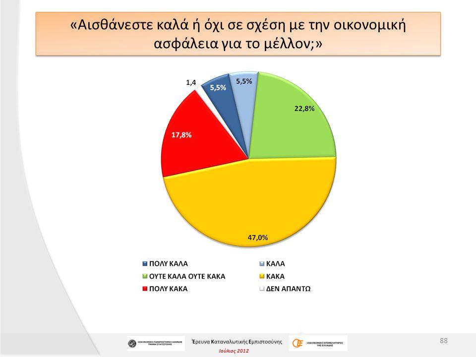 Ιούλιος 2012 «Αισθάνεστε καλά ή όχι σε σχέση με την οικονομική ασφάλεια για το μέλλον;» 88