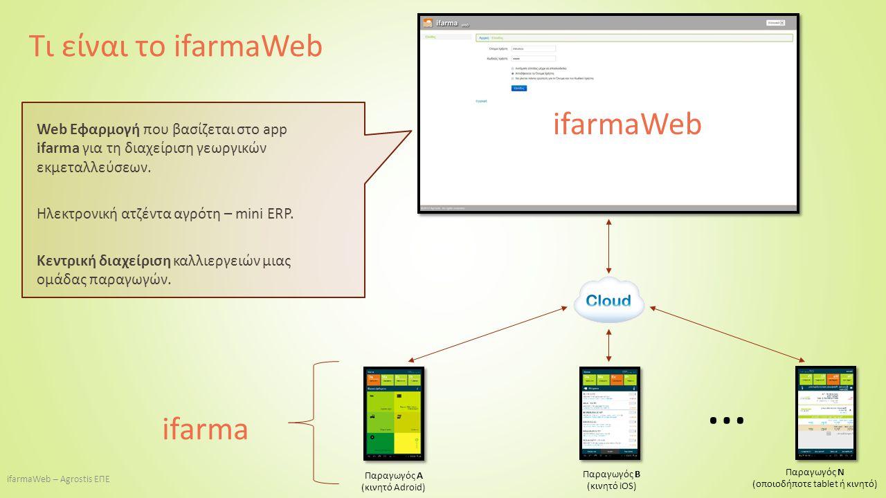 ifarmaWeb – Agrostis ΕΠΕ Τι περιλαμβάνει 1.Διαχείριση Ομάδων 2.Βασικά Δεδομένα 3.Διαχείριση Αγροτικής Εκμετάλλευσης 4.Αναφορές 5.Ρυθμίσεις 6.Οικονομική Ανάλυση (για μεμονωμένους παραγωγούς) 1 2 3 4 5