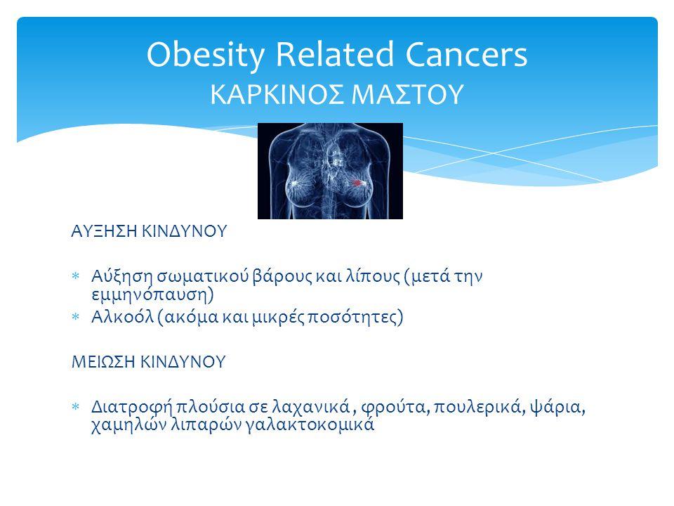 ΑΥΞΗΣΗ ΚΙΝΔΥΝΟΥ  Αύξηση σωματικού βάρους και λίπους (μετά την εμμηνόπαυση)  Αλκοόλ (ακόμα και μικρές ποσότητες) ΜΕΙΩΣΗ ΚΙΝΔΥΝΟΥ  Διατροφή πλούσια σε λαχανικά, φρούτα, πουλερικά, ψάρια, χαμηλών λιπαρών γαλακτοκομικά Obesity Related Cancers ΚΑΡΚΙΝΟΣ ΜΑΣΤΟΥ