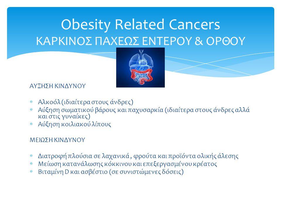 ΑΥΞΗΣΗ ΚΙΝΔΥΝΟΥ  Αλκοόλ (ιδιαίτερα στους άνδρες)  Αύξηση σωματικού βάρους και παχυσαρκία (ιδιαίτερα στους άνδρες αλλά και στις γυναίκες)  Αύξηση κοιλιακού λίπους ΜΕΙΩΣΗ ΚΙΝΔΥΝΟΥ  Διατροφή πλούσια σε λαχανικά, φρούτα και προϊόντα ολικής άλεσης  Μείωση κατανάλωσης κόκκινου και επεξεργασμένου κρέατος  Βιταμίνη D και ασβέστιο (σε συνιστώμενες δόσεις) Obesity Related Cancers ΚΑΡΚΙΝΟΣ ΠΑΧΕΩΣ ΕΝΤΕΡΟΥ & ΟΡΘΟΥ