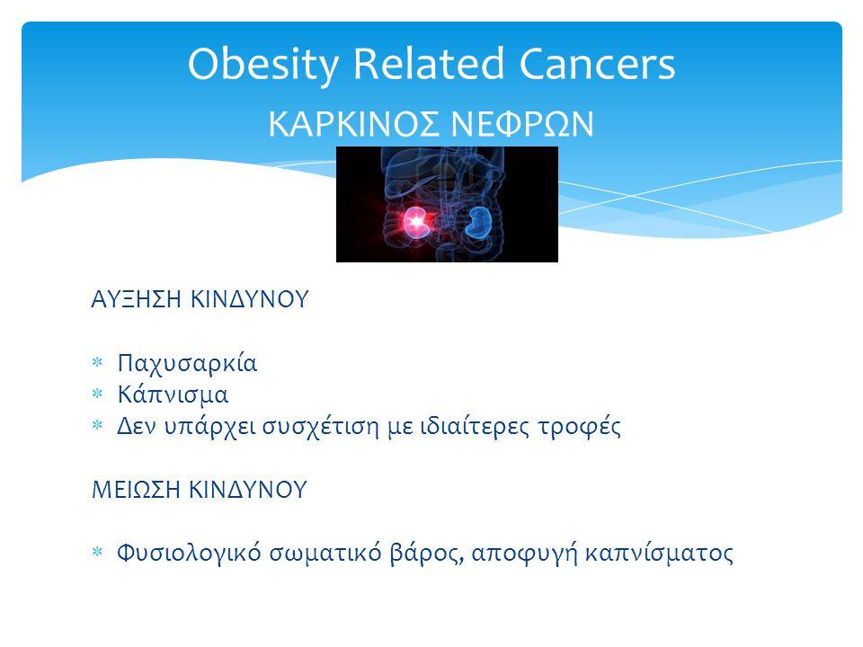 ΑΥΞΗΣΗ ΚΙΝΔΥΝΟΥ  Παχυσαρκία  Κάπνισμα  Δεν υπάρχει συσχέτιση με ιδιαίτερες τροφές ΜΕΙΩΣΗ ΚΙΝΔΥΝΟΥ  Φυσιολογικό σωματικό βάρος, αποφυγή καπνίσματος Obesity Related Cancers ΚΑΡΚΙΝΟΣ ΝΕΦΡΩΝ