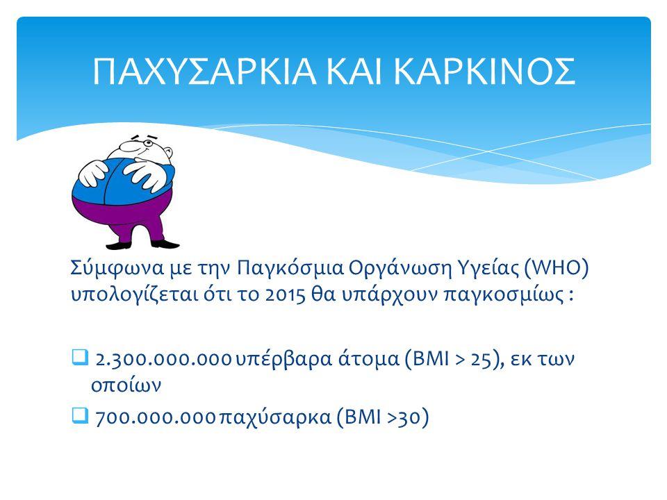 Σύμφωνα με την Παγκόσμια Οργάνωση Υγείας (WHO) υπολογίζεται ότι το 2015 θα υπάρχουν παγκοσμίως :  2.300.000.000 υπέρβαρα άτομα (ΒΜΙ > 25), εκ των οπο