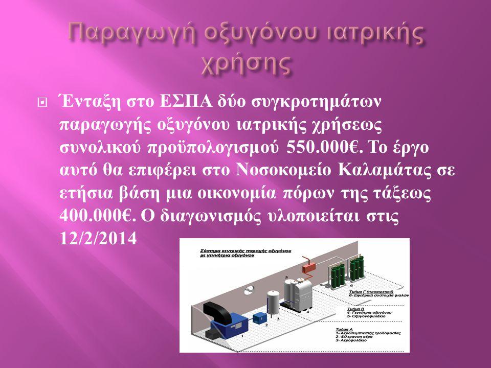  Ένταξη στο ΕΣΠΑ δύο συγκροτημάτων παραγωγής οξυγόνου ιατρικής χρήσεως συνολικού προϋπολογισμού 550.000€. Το έργο αυτό θα επιφέρει στο Νοσοκομείο Καλ