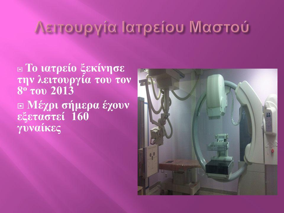  Το ιατρείο ξεκίνησε την λειτουργία του τον 8 ο του 2013  Μέχρι σήμερα έχουν εξεταστεί 160 γυναίκες