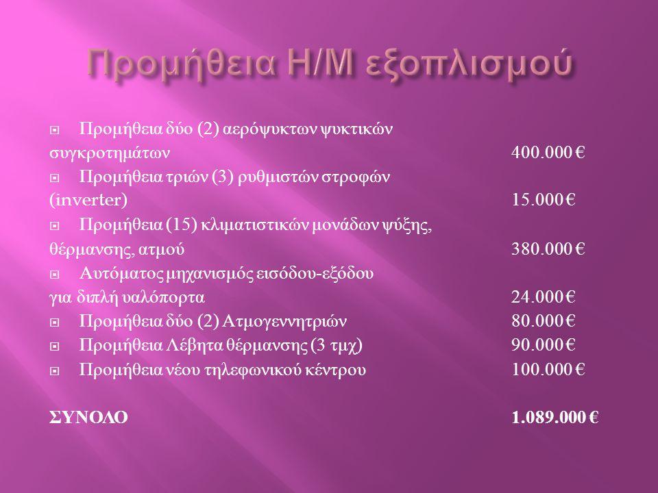  Προμήθεια δύο (2) αερόψυκτων ψυκτικών συγκροτημάτων 400.000 €  Προμήθεια τριών (3) ρυθμιστών στροφών (inverter)15.000 €  Προμήθεια (15) κλιματιστι