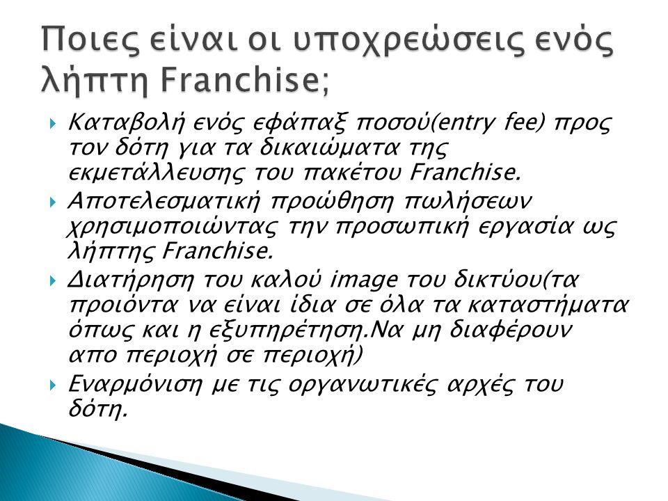  Καταβολή ενός εφάπαξ ποσού(entry fee) προς τον δότη για τα δικαιώματα της εκμετάλλευσης του πακέτου Franchise.