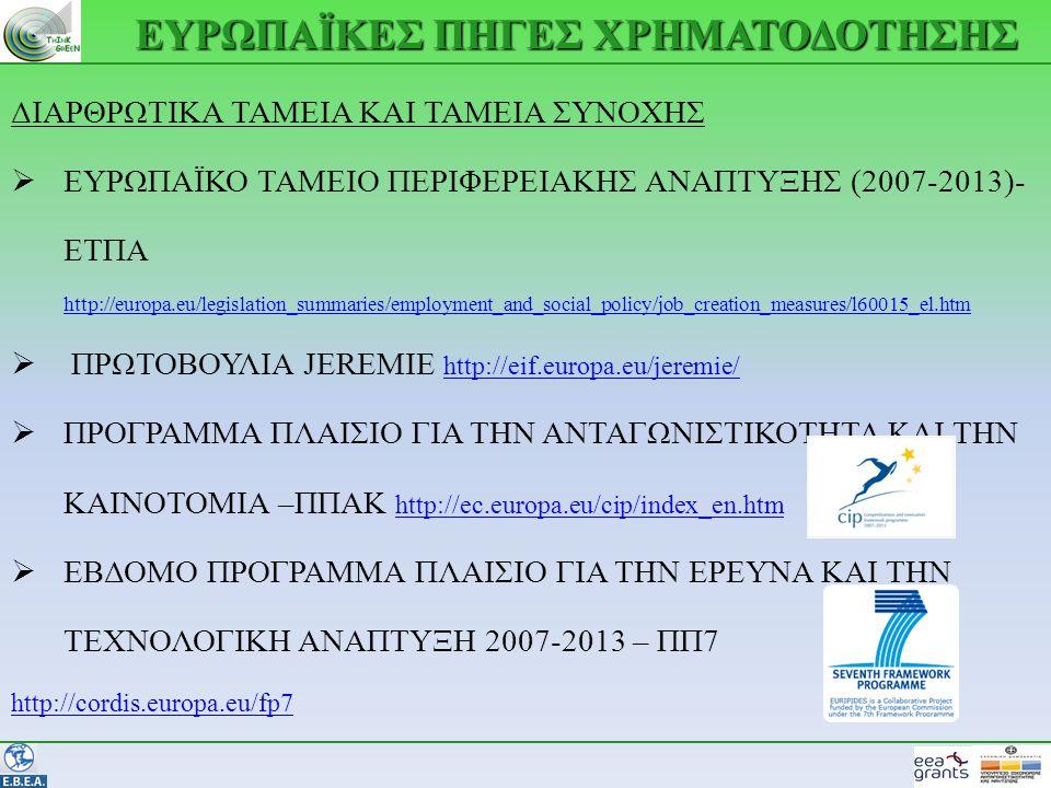 ΕΥΡΩΠΑΪΚΕΣ ΠΗΓΕΣ ΧΡΗΜΑΤΟΔΟΤΗΣΗΣ ΔΙΑΡΘΡΩΤΙΚΑ ΤΑΜΕΙΑ ΚΑΙ ΤΑΜΕΙΑ ΣΥΝΟΧΗΣ  ΕΥΡΩΠΑΪΚΟ ΤΑΜΕΙΟ ΠΕΡΙΦΕΡΕΙΑΚΗΣ ΑΝΑΠΤΥΞΗΣ (2007-2013)- ΕΤΠΑ http://europa.eu/legislation_summaries/employment_and_social_policy/job_creation_measures/l60015_el.htm http://europa.eu/legislation_summaries/employment_and_social_policy/job_creation_measures/l60015_el.htm  ΠΡΩΤΟΒΟΥΛΙΑ JEREMIE http://eif.europa.eu/jeremie/ http://eif.europa.eu/jeremie/  ΠΡΟΓΡΑΜΜΑ ΠΛΑΙΣΙΟ ΓΙΑ ΤΗΝ ΑΝΤΑΓΩΝΙΣΤΙΚΟΤΗΤΑ ΚΑΙ ΤΗΝ ΚΑΙΝΟΤΟΜΙΑ –ΠΠΑΚ http://ec.europa.eu/cip/index_en.htm http://ec.europa.eu/cip/index_en.htm  ΕΒΔΟΜΟ ΠΡΟΓΡΑΜΜΑ ΠΛΑΙΣΙΟ ΓΙΑ ΤΗΝ ΕΡΕΥΝΑ ΚΑΙ ΤΗΝ ΤΕΧΝΟΛΟΓΙΚΗ ΑΝΑΠΤΥΞΗ 2007-2013 – ΠΠ7 http://cordis.europa.eu/fp7