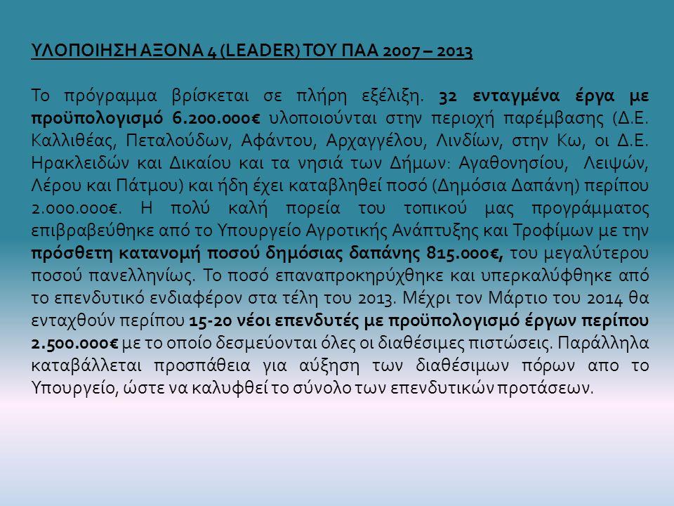 ΥΛΟΠΟΙΗΣΗ ΑΞΟΝΑ 4 (LEADER) ΤΟΥ ΠΑΑ 2007 – 2013 Το πρόγραμμα βρίσκεται σε πλήρη εξέλιξη. 32 ενταγμένα έργα με προϋπολογισμό 6.200.000€ υλοποιούνται στη