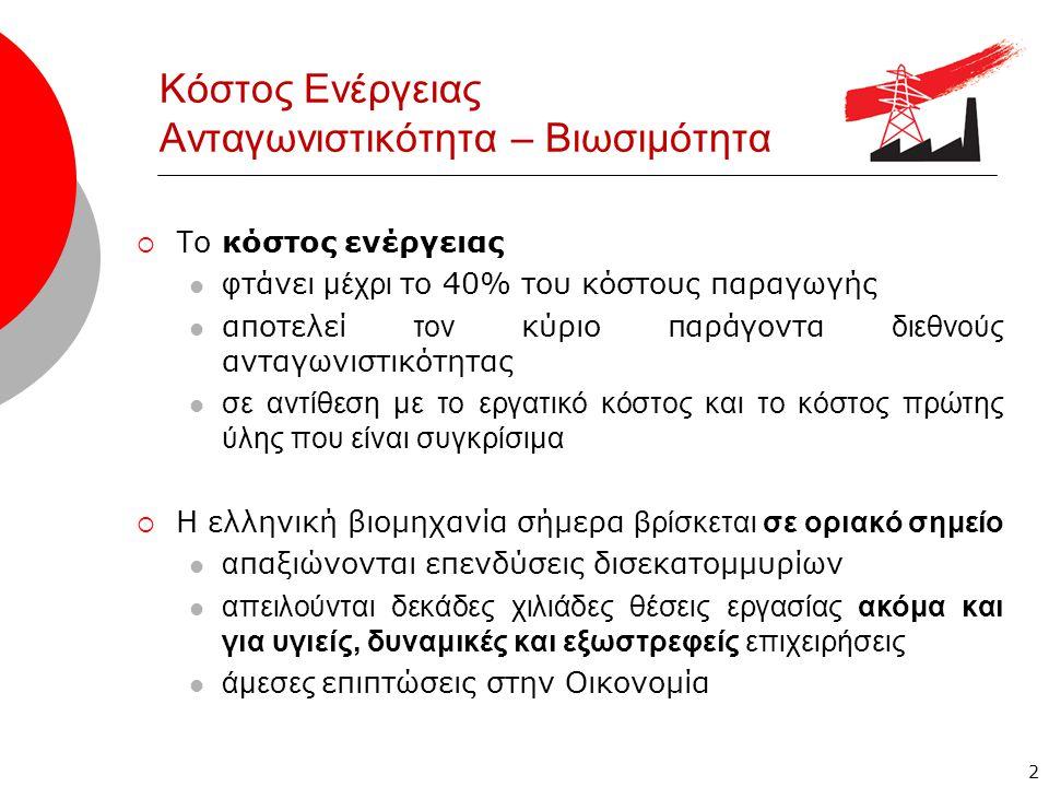 2 Κόστος Ενέργειας Ανταγωνιστικότητα – Βιωσιμότητα  Τ ο κόστος ενέργειας  φ τάνει μέχρι το 40% του κόστους παραγωγής  αποτελεί τον κύριο παράγοντα διεθνούς ανταγωνιστικότητας  σε αντίθεση με το εργατικό κόστος και το κόστος πρώτης ύλης που είναι συγκρίσιμα  Η ελληνική βιομηχανία σήμερα βρίσκεται σε οριακό σημείο  α παξιώνονται επενδύσεις δισεκατομμυρίων  απειλούνται δεκάδες χιλιάδες θέσεις εργασίας ακόμα και για υγιείς, δυναμικές και εξωστρεφείς επιχειρήσεις  άμεσες επιπτώσεις στην Οικονομία