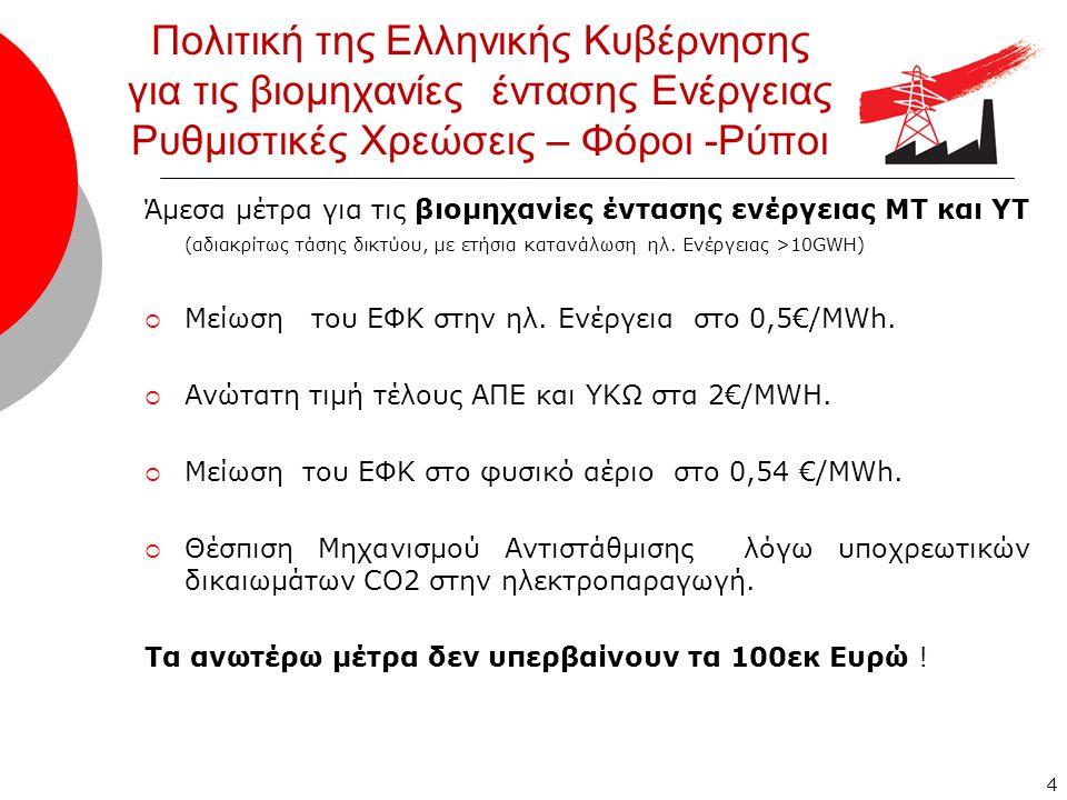 4 Πολιτική της Ελληνικής Κυβέρνησης για τις βιομηχανίες έντασης Ενέργειας Ρυθμιστικές Χρεώσεις – Φόροι -Ρύποι Άμεσα μέτρα για τις βιομηχανίες έντασης ενέργειας ΜΤ και ΥΤ (αδιακρίτως τάσης δικτύου, με ετήσια κατανάλωση ηλ.