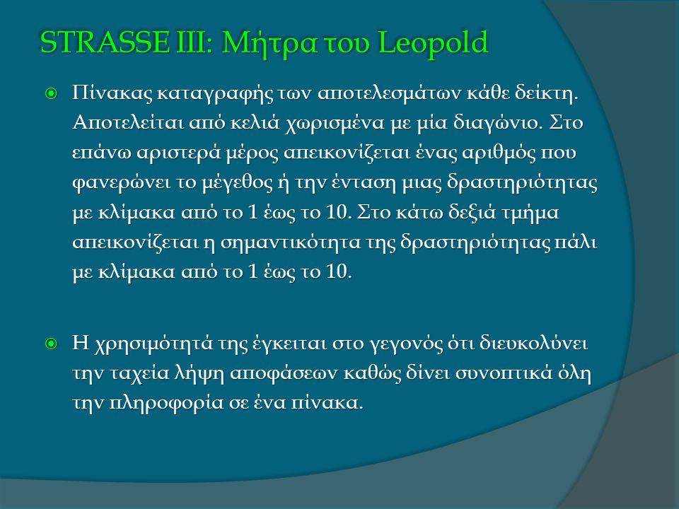 STRASSE IΙΙ: Μήτρα του Leopold  Πίνακας καταγραφής των αποτελεσμάτων κάθε δείκτη.