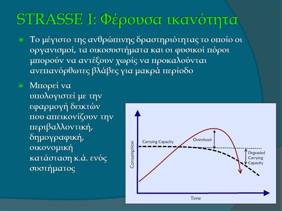 STRASSE IΙ: Όρια Αποδεκτών Αλλαγών  Ως συμπλήρωμα της Φέρουσας Ικανότητας, η μέθοδος αυτή στοχεύει στην αύξηση της ανθρώπινης δραστηριότητας σταδιακά, με συνεχείς ελέγχους των επιπτώσεων που προκύπτουν εξ' αυτής και περαιτέρω ρύθμισή της είτε αυξάνοντας είτε ελαττώνοντας τη συγκεκριμένη δραστηριότητα  Τα στάδια της μεθόδου είναι: 1.