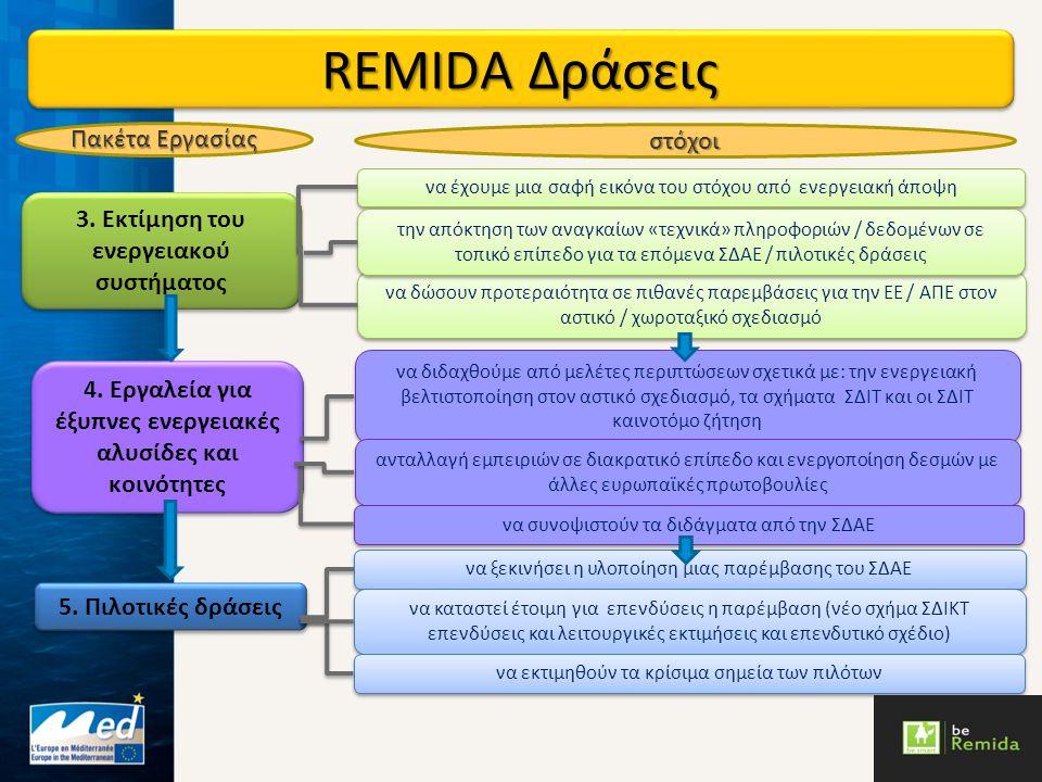 REMIDA Δράσεις 3. Εκτίμηση του ενεργειακού συστήματος να έχουμε μια σαφή εικόνα του στόχου από ενεργειακή άποψη να διδαχθούμε από μελέτες περιπτώσεων